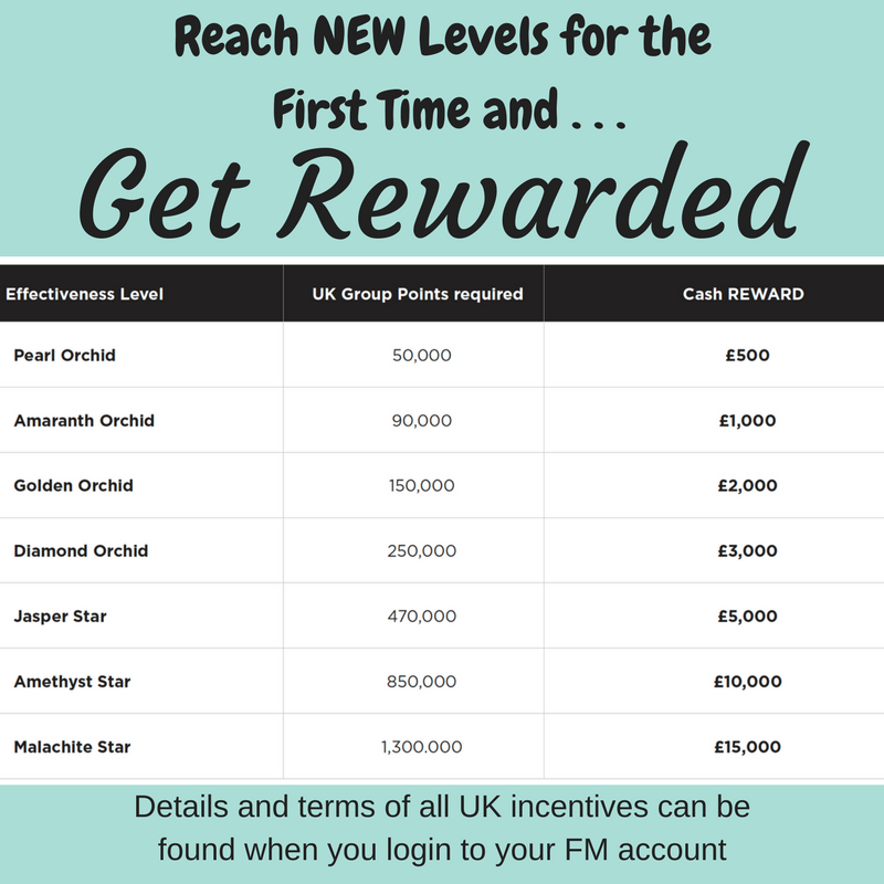 fm world uk get rewarded incentive